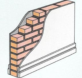 Solid internal wall